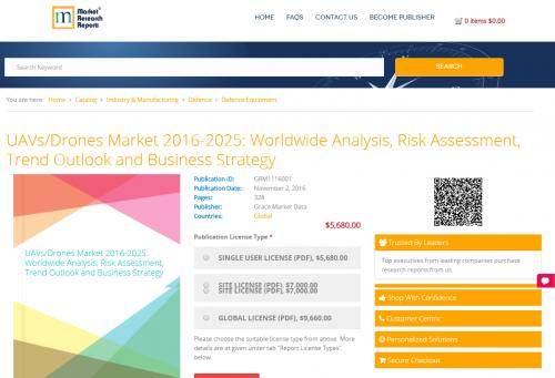 UAVs/Drones Market 2016 - 2025: Worldwide Analysis'