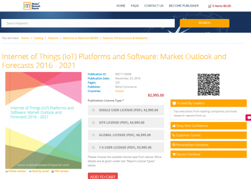 Internet of Things (IoT) Platforms and Software: Market'