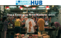 Top 5 Emerging Meat Market