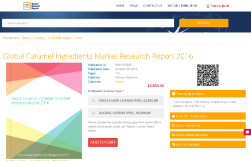 Global Caramel Ingredients Market Research Report 2016'