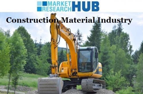 Construction Industry Market'