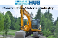 Construction Industry Market