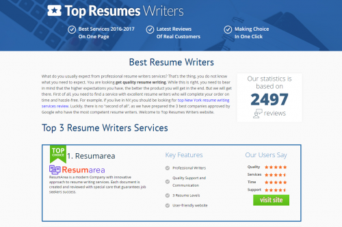 Front Page of TopResumesWriters'