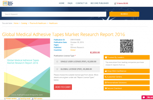 Global Medical Adhesive Tapes Market Research Report 2016'