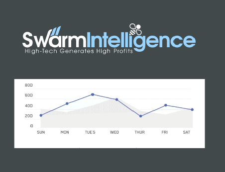Swarm Intelligence 3