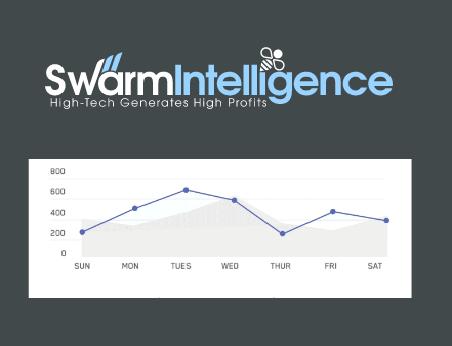 Swarm Intelligence 3'