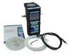 SDHmini device'