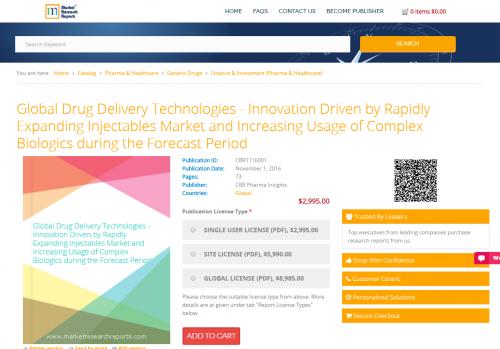Global Drug Delivery Technologies - Innovation Driven'