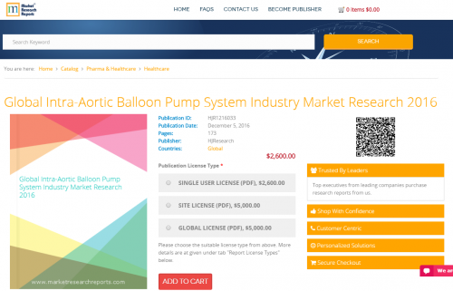 Global Intra-Aortic Balloon Pump System Industry Market 2016'