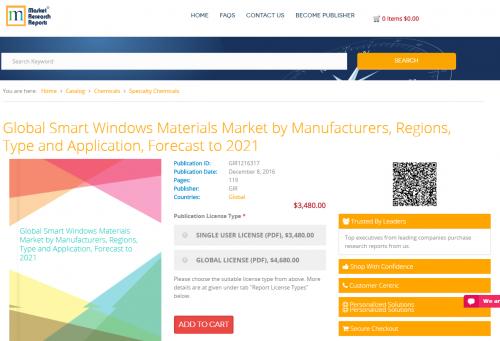 Global Smart Windows Materials Market by Manufacturers'