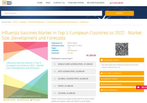 Influenza Vaccines Market in Top 5 European Countries'