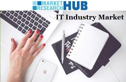 IT Industry Market'