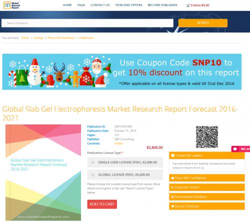 Global Slab Gel Electrophoresis Market Research Report'