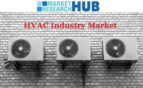 HVAC Industry Market'