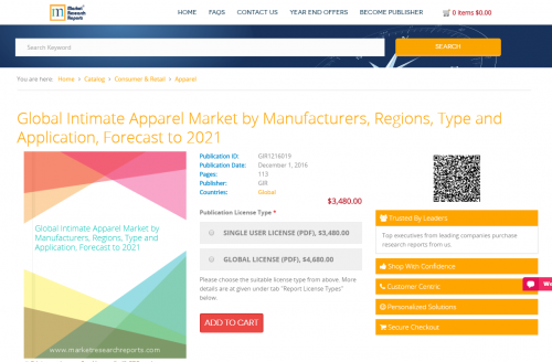 Global Intimate Apparel Market by Manufacturers, Regions'
