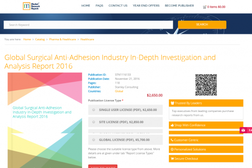 Global Surgical Anti-Adhesion Industry In-Depth Investigatio'