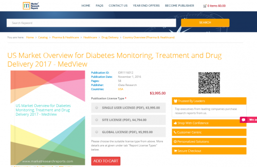US Market Overview for Diabetes Monitoring, Treatment'
