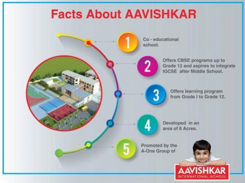 About - Aavishkar International School'