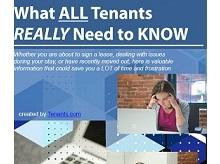 Tenants.com'