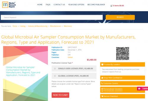 Global Microbial Air Sampler Consumption Market'