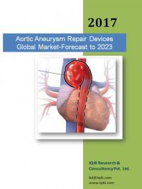 Aortic Aneurysm Repair Devices Global Market estimated to be