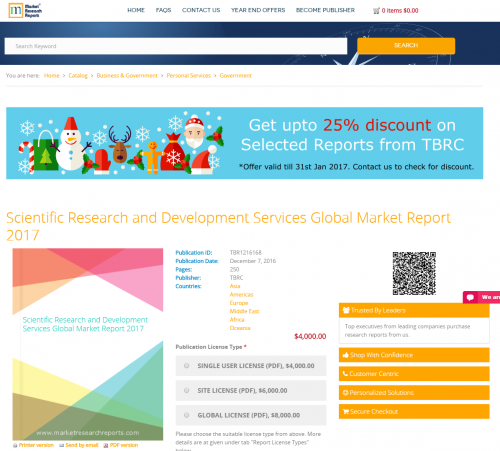 Scientific Research and Development Services Global Market'