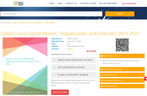 Global Luxury Goods Market - Opportunities and Forecasts'