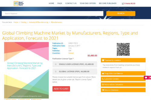 Global Climbing Machine Market by Manufacturers, Regions'