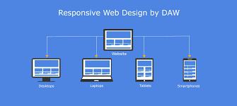 Company Logo For Designing A Website'