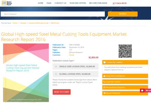 Global High-speed Steel Metal Cutting Tools Equipment Market'