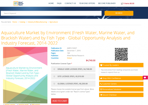 Aquaculture Market by Environment 2014 - 2022'