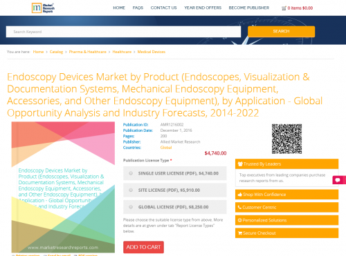 Endoscopy Devices Market by Product 2014- 2022'