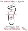 Foot Supports International Ltd'