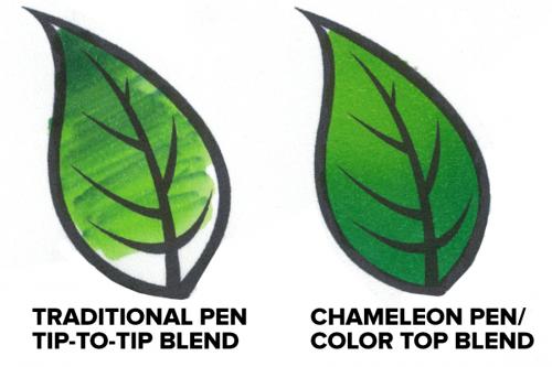 Chameleon Pens - Comparison'
