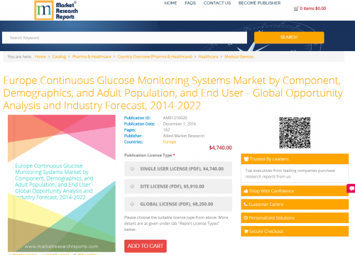Europe Continuous Glucose Monitoring Systems Market 2022'