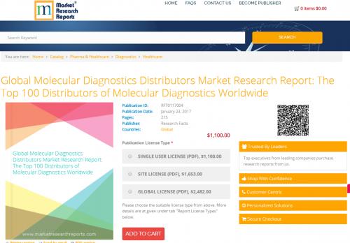 Global Molecular Diagnostics Distributors Market Research'