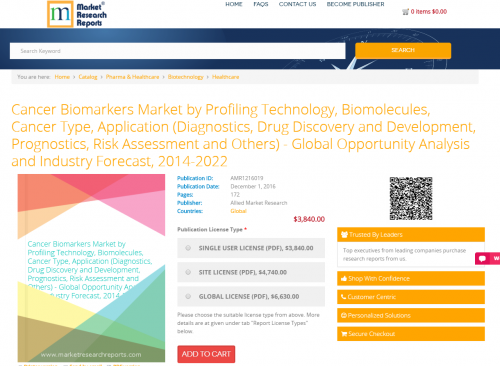 Cancer Biomarkers Market by Profiling Technology 2014-2017'