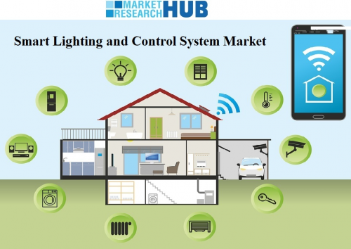 Smart Lighting and Control System Market'