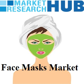 Sheet Face Masks Market'