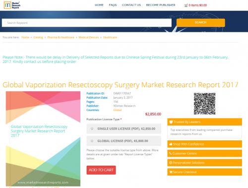 Global Vaporization Resectoscopy Surgery Market Research'