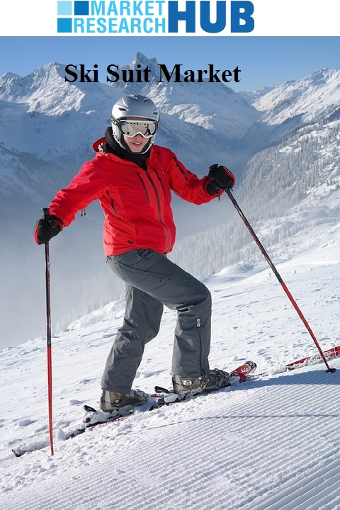 Global Ski Suit Market to Gain Sustainable Growth in the Com'