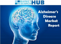 Alzheimers Disease - Heat Map and Analysis