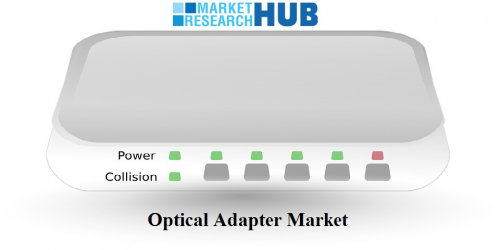 Precise Analysis of Global Optical Adapter Market Reveals Fu'
