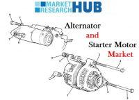 Automotive Alternator and Starter Motor Market