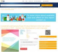 Household and Sanitary Paper Product Market 2021