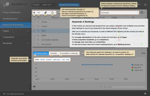 WebMeUp's Keywords and Ranking Module'
