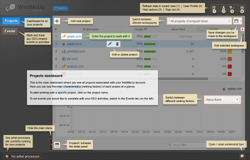 WebMeUp's Project Dashboard'