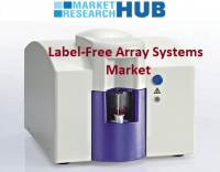Label-free Array Systems Market Report