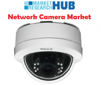 Global Network Camera Market Report