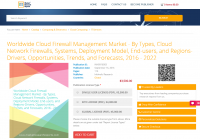 Worldwide Cloud Firewall Management Market 2016-2022
